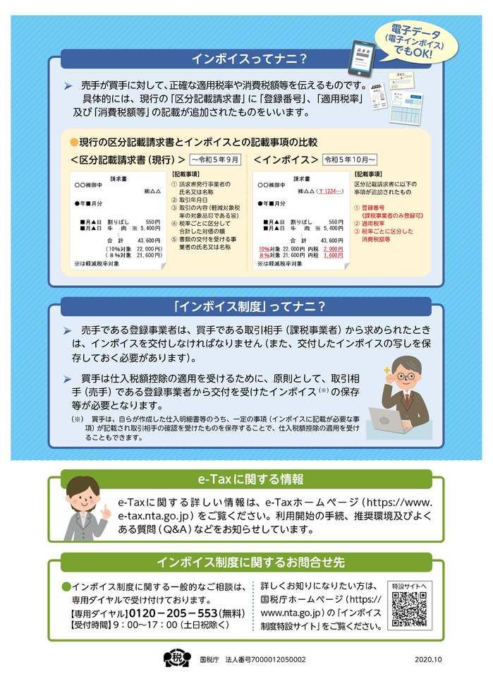 別添1 リーフレット(インボイス制度)-2.jpg
