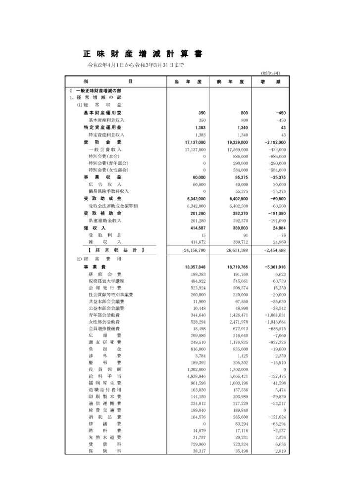 4  02年度正味財産増減計算書(中津川)-2-1.jpg